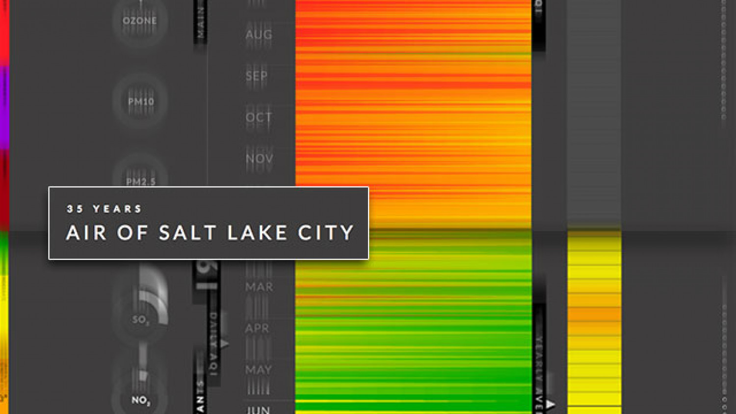 Air of Salt Lake City in 35 Years Infographic