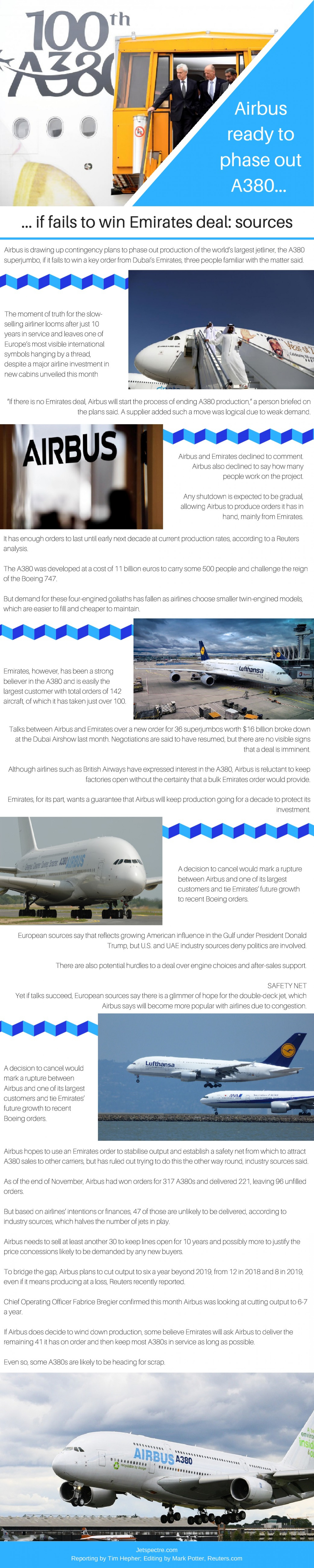 Airbus A350 VS Boeing 787 Infographic