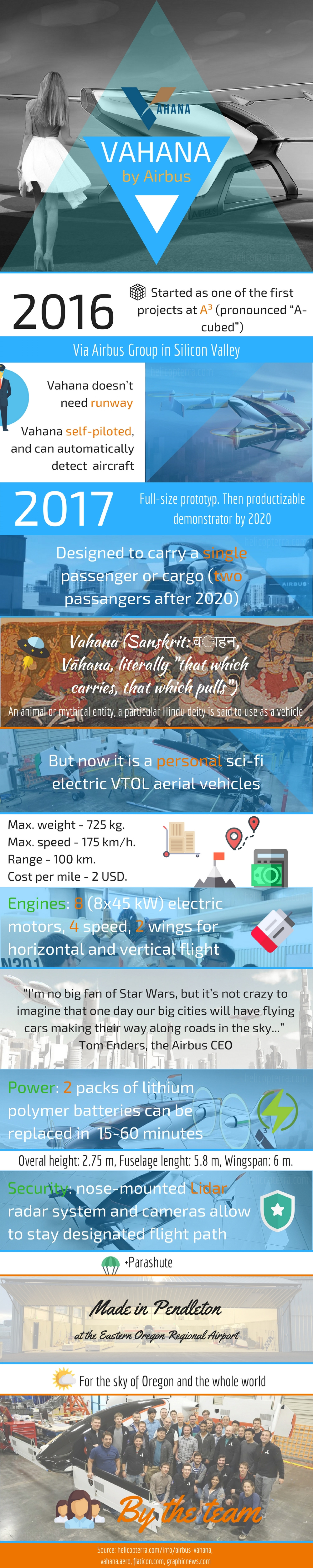 Airbus Vahana personal electric aircraft Infographic