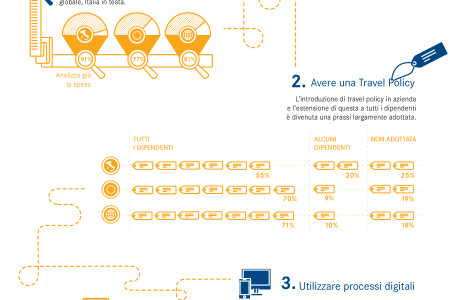 AirPlus Infographic