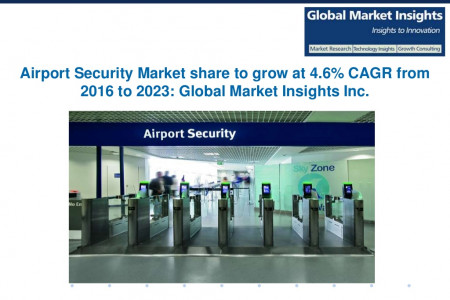 Airport Security Market share to grow at 4.6% CAGR from 2016 to 2023 Infographic