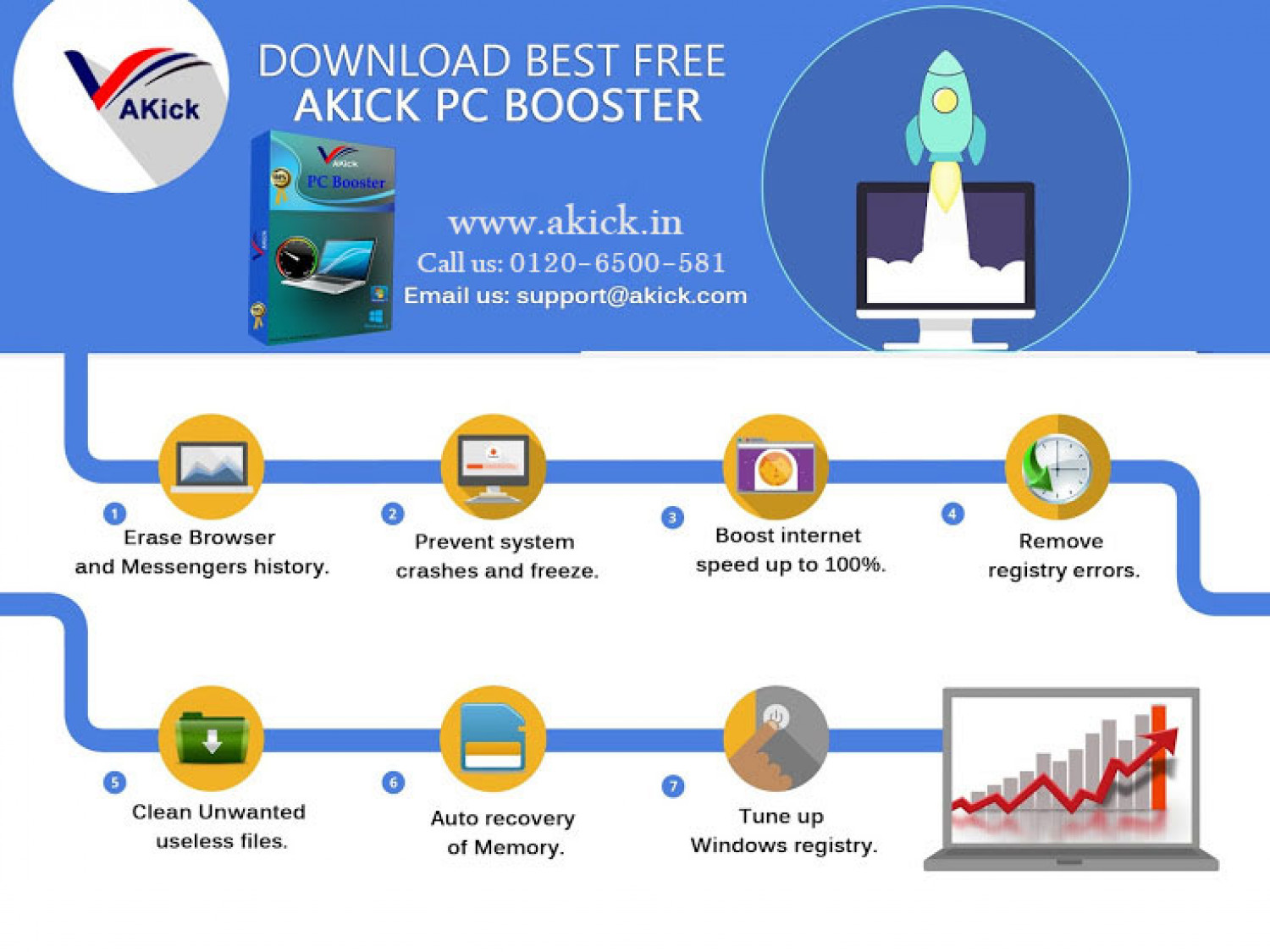 Best infographic video software