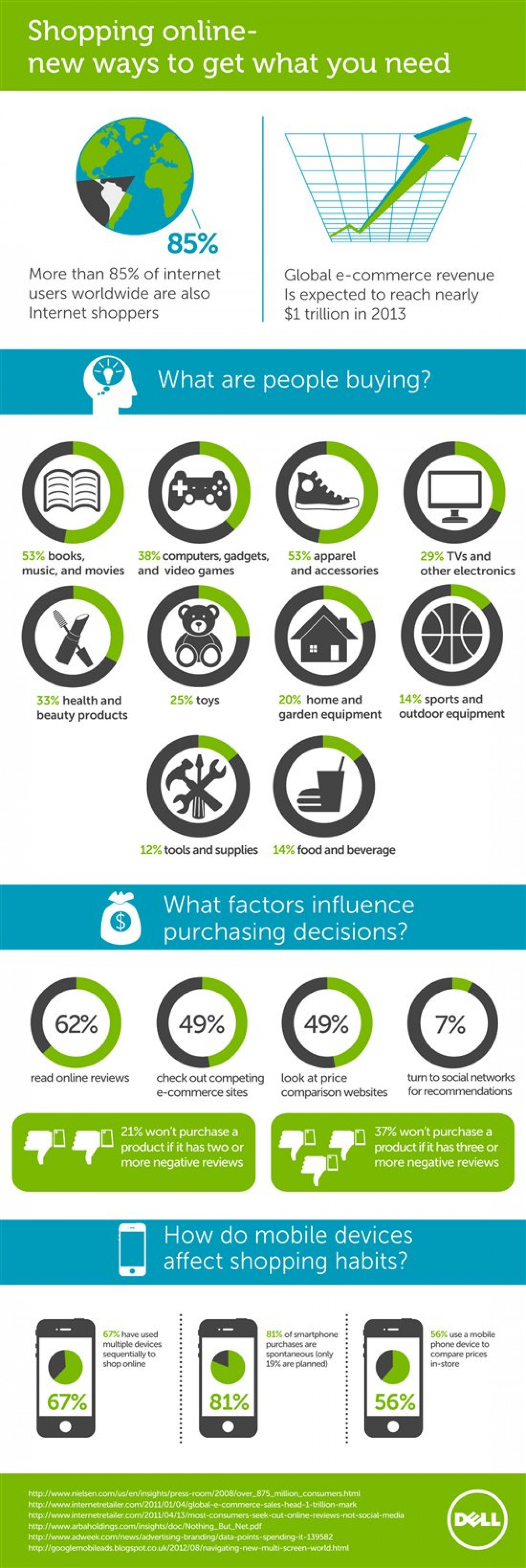 Shopping Online: New Ways to Get What You Need Infographic