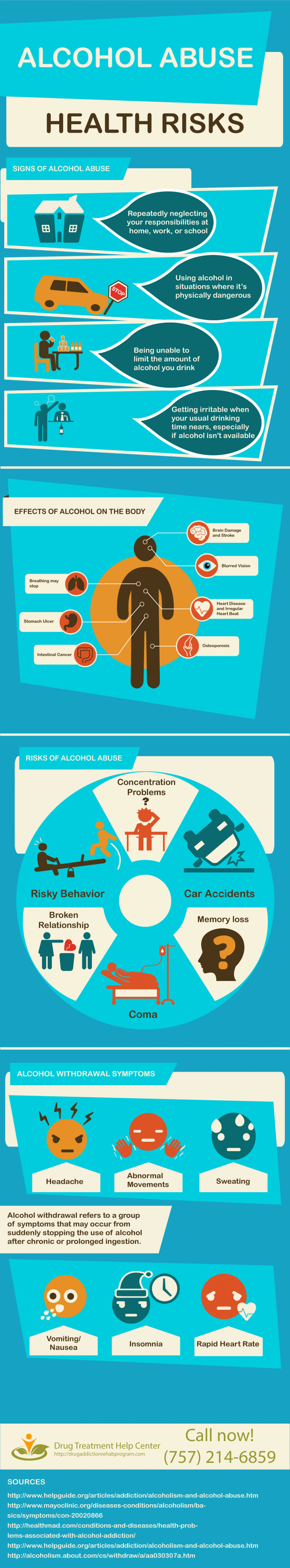 the risks associated with alcohol use and Home alcohol addiction long-term health risks associated alcoholism is one of the leading lifestyle-related causes of disease and death in the united states according to statistics from the university of california at san francisco , alcohol abuse is responsible for 1,400 disease-related deaths, 17,000 motor vehicle fatalities and 500,000.