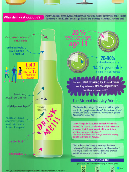 Alcopops: Youth Drinking Epidemic Infographic