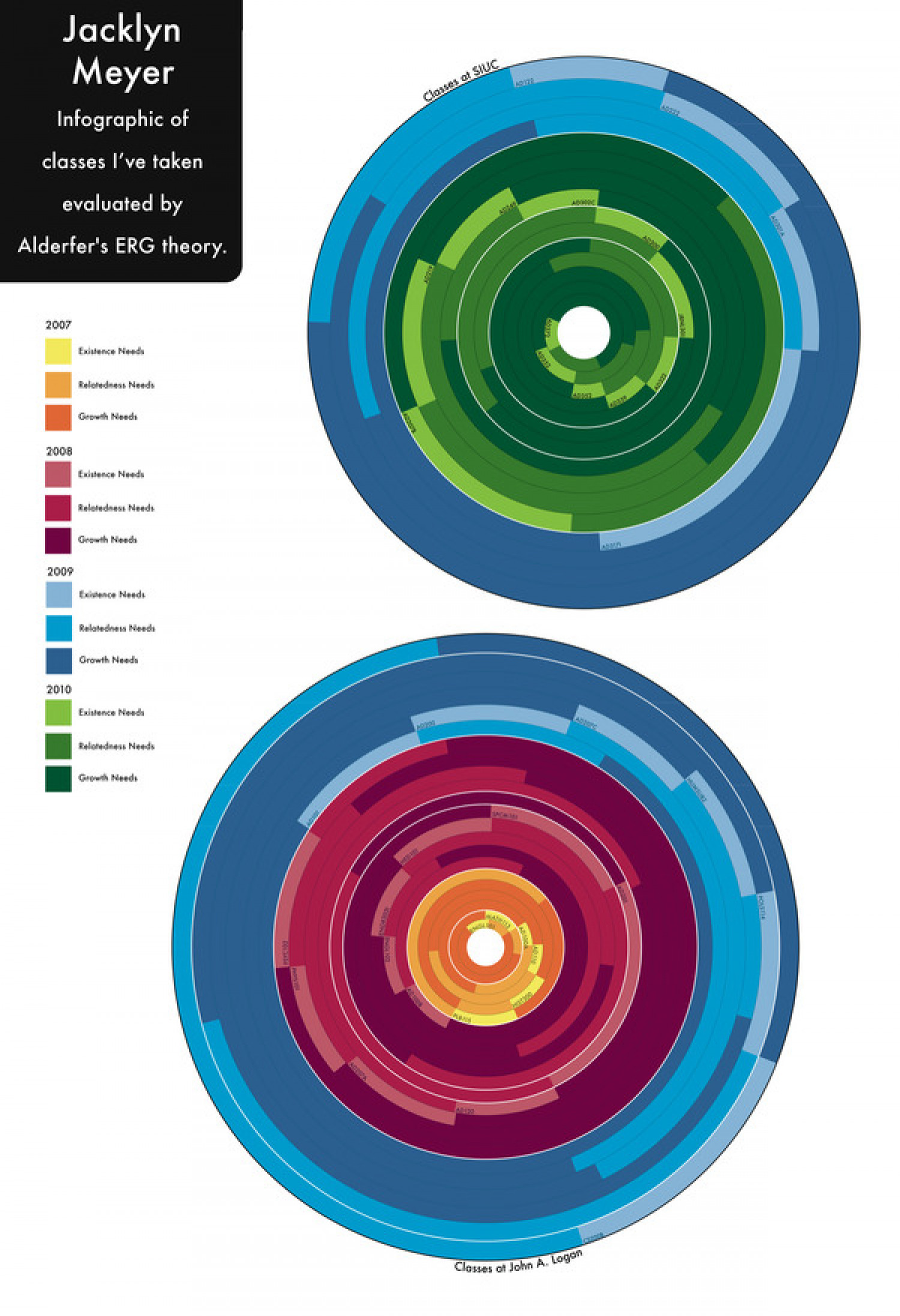 Alderfer's ERG theory Infographic