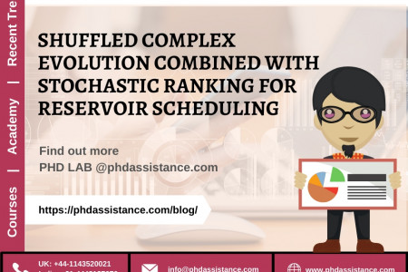 Algorithm Development Tips for Developing Shuffled Complex  Evolution Combined PhD Dissertation Writing Services - Phdassistance.com Infographic