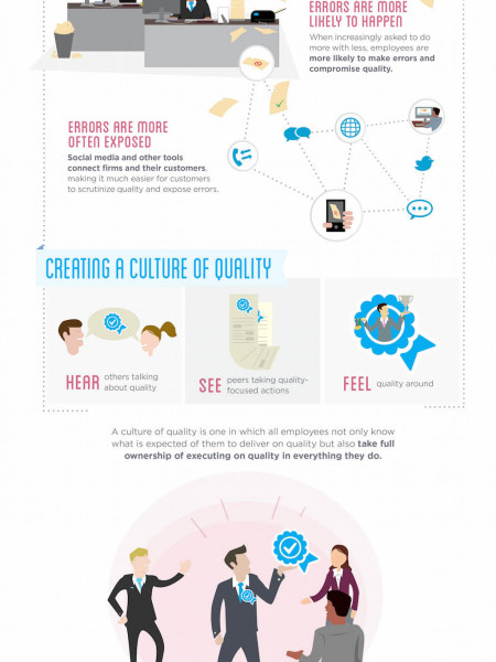 Align Your Organizational Culture to Your Quality Strategy Infographic