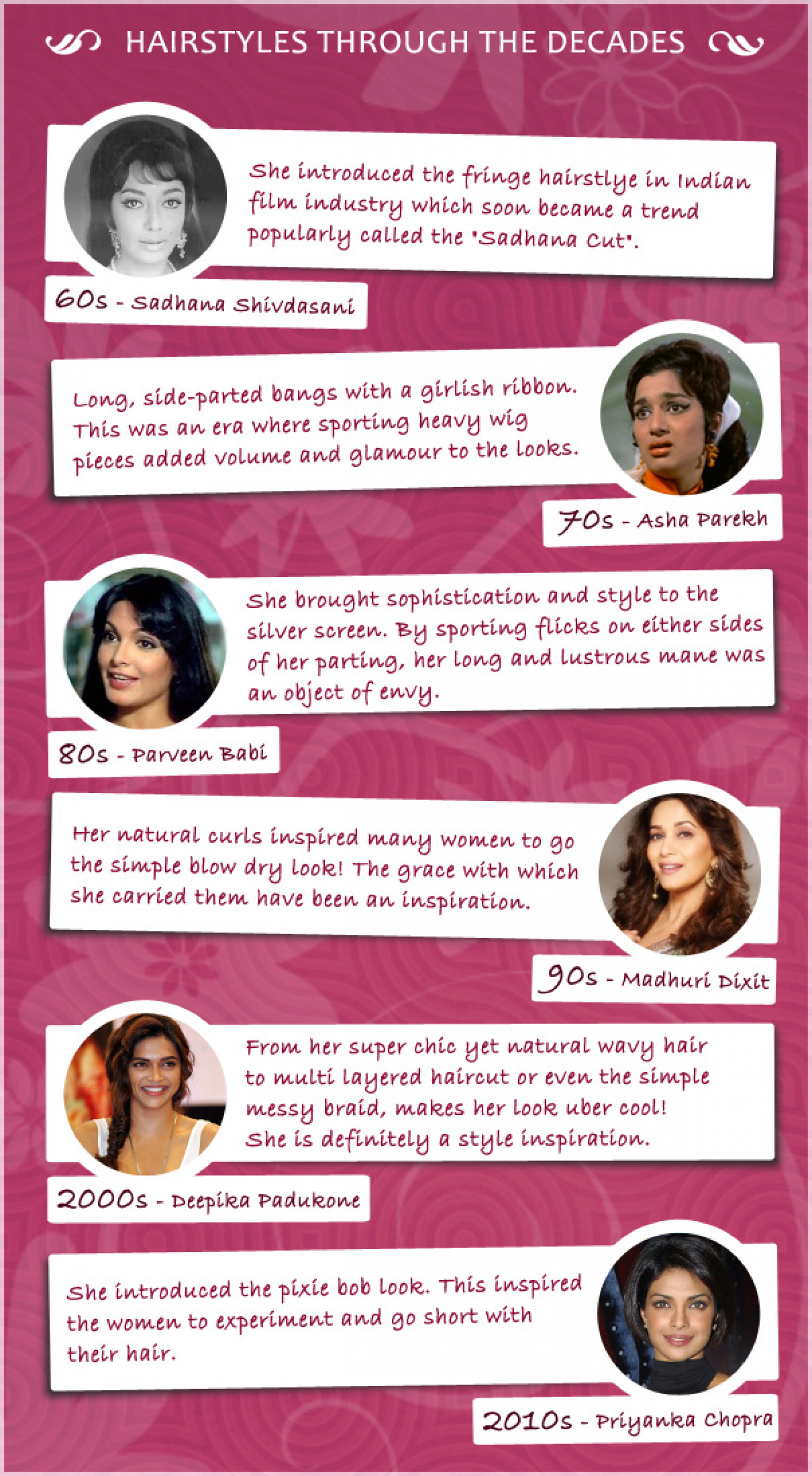 All About Hair - Celebrity Hairstyles through the decades Infographic