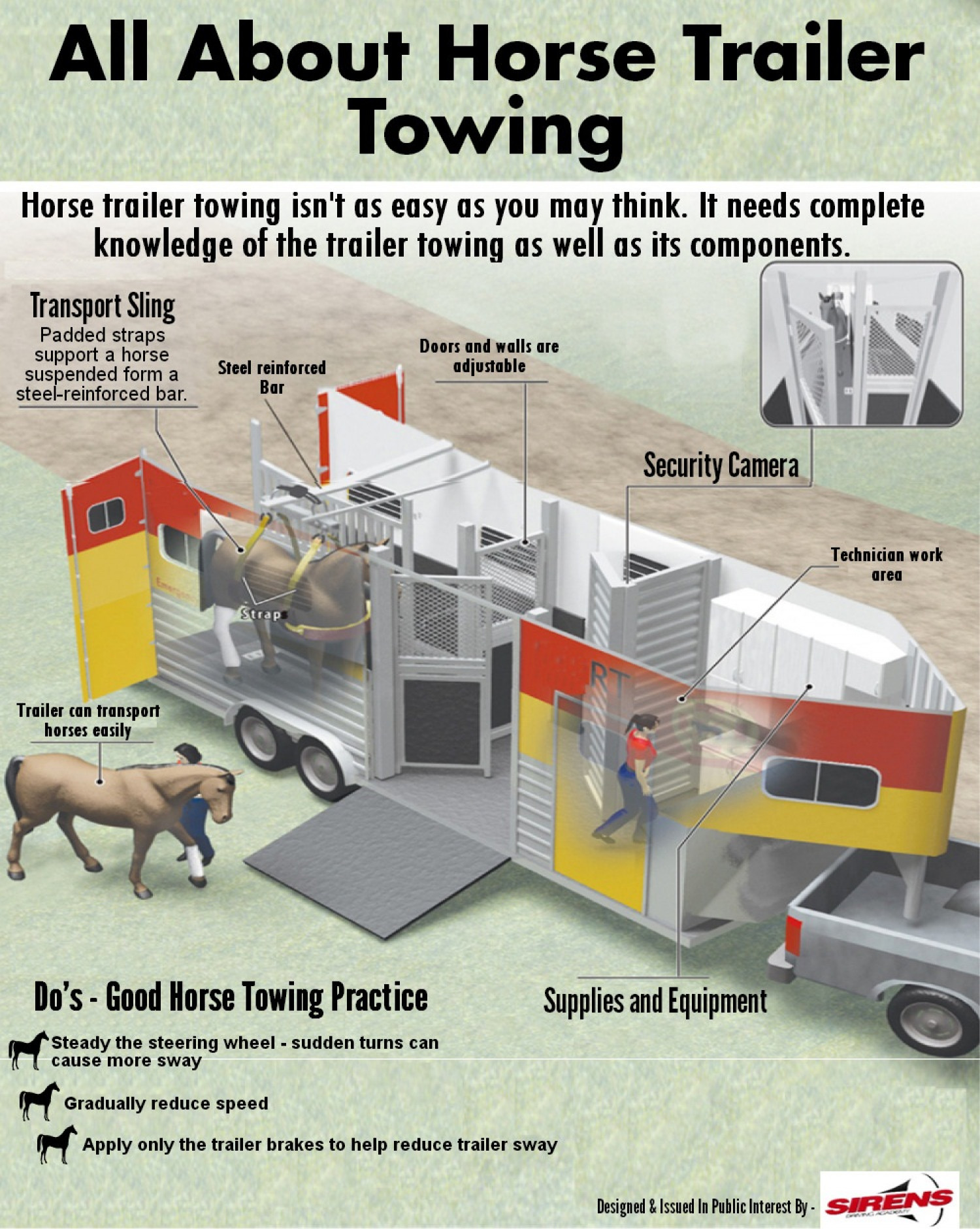 All About Horse Trailer Towing Infographic