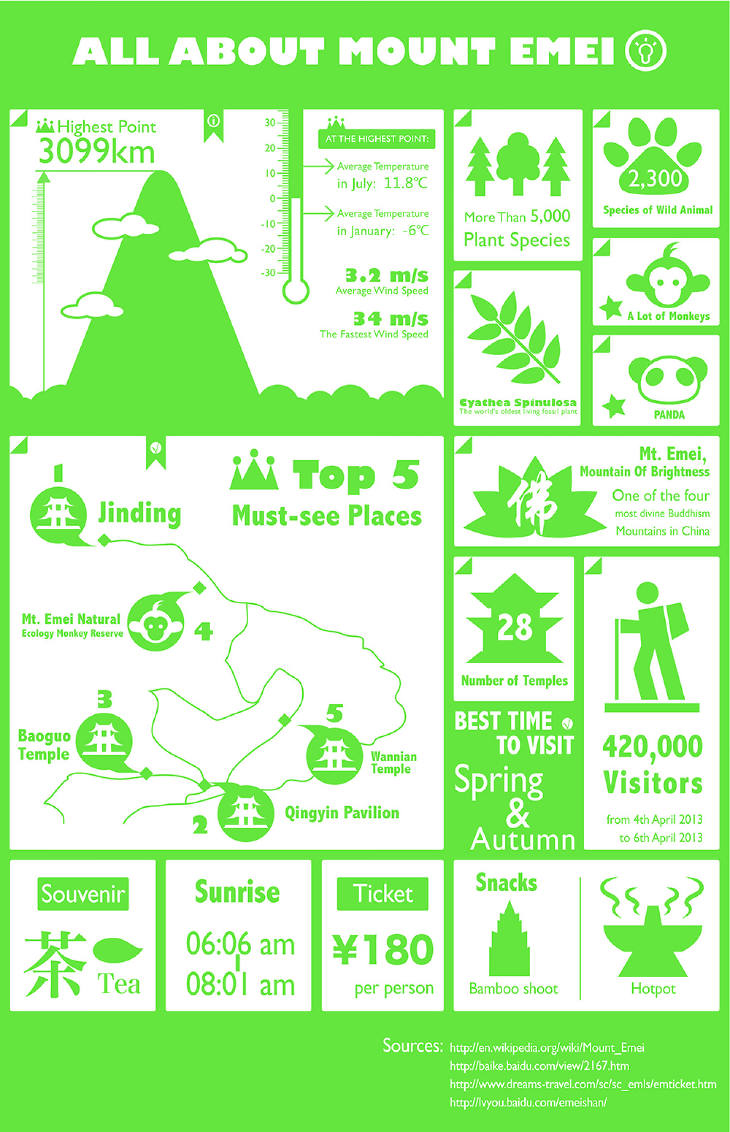 All about Mount E-MEI Infographic
