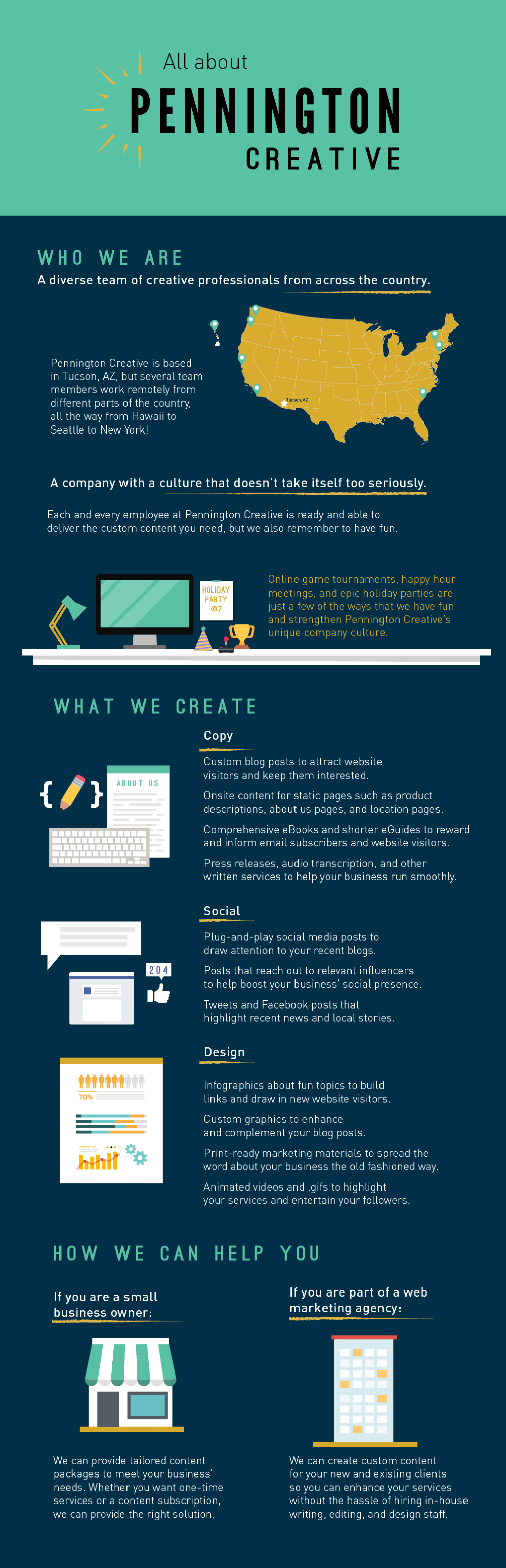 All about Pennington Creative Infographic