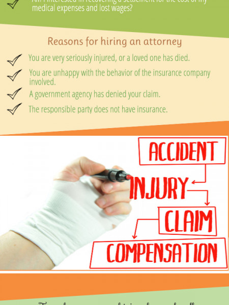 all-about-personal-injury-lawyers--when-