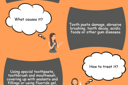 All About Tooth Sensitivity Infographic