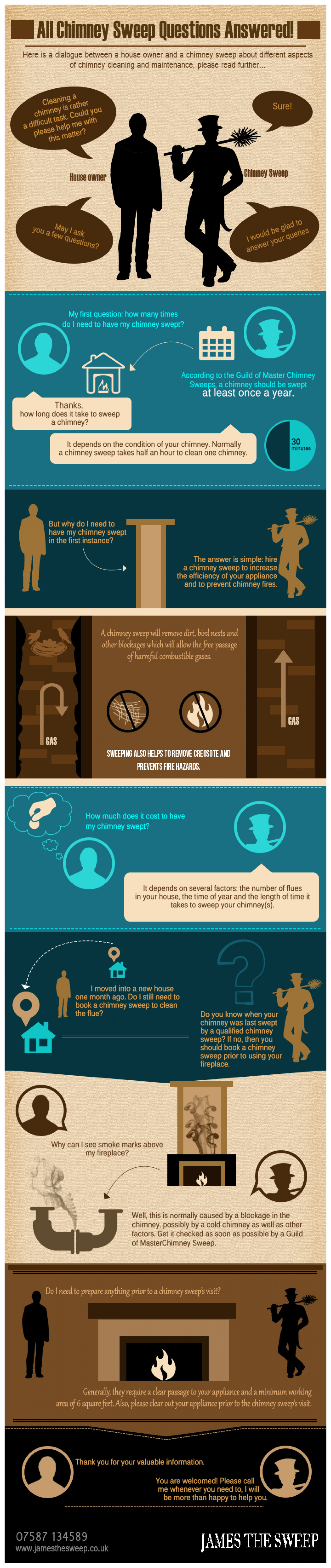 All Chimney Sweep Questions Answered Infographic