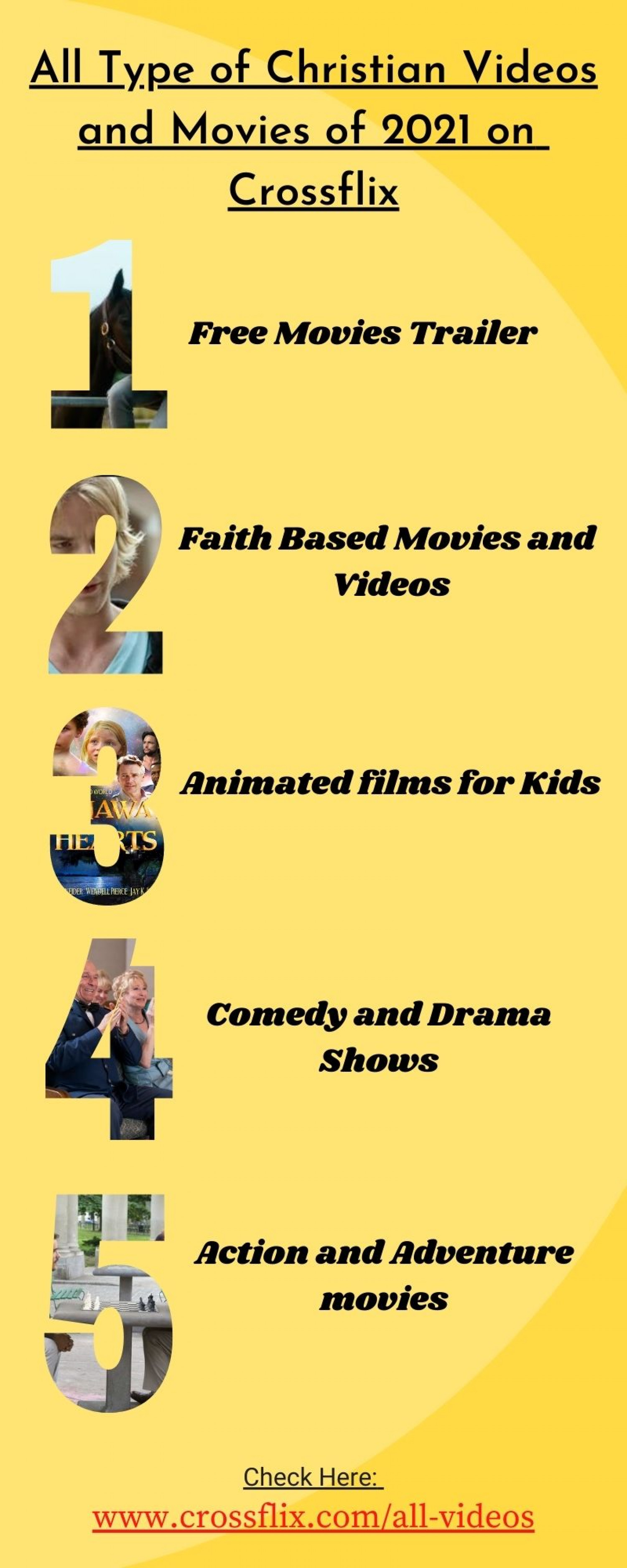 All Christian Movies, Films and Videos Online in 2021 Infographic