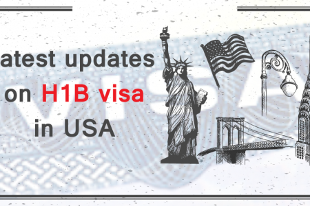 All details on H1b jobs in USA Infographic
