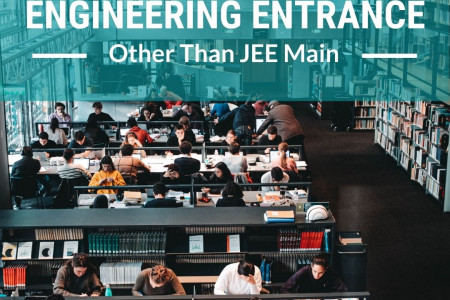 All India Engineering Entrance Exam Infographic