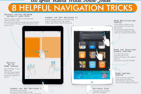 All iPad Users Must Know These 8 Helpful Navigation Tricks  Infographic