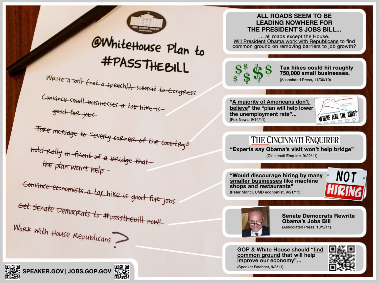"""All Roads"" : @WhiteHouse Plan to #PassTheBill Infographic"