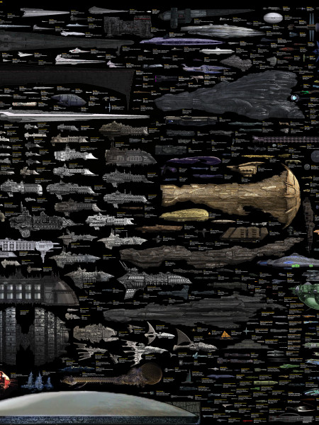 All Sci-Fi Spaceships Known to Man Infographic