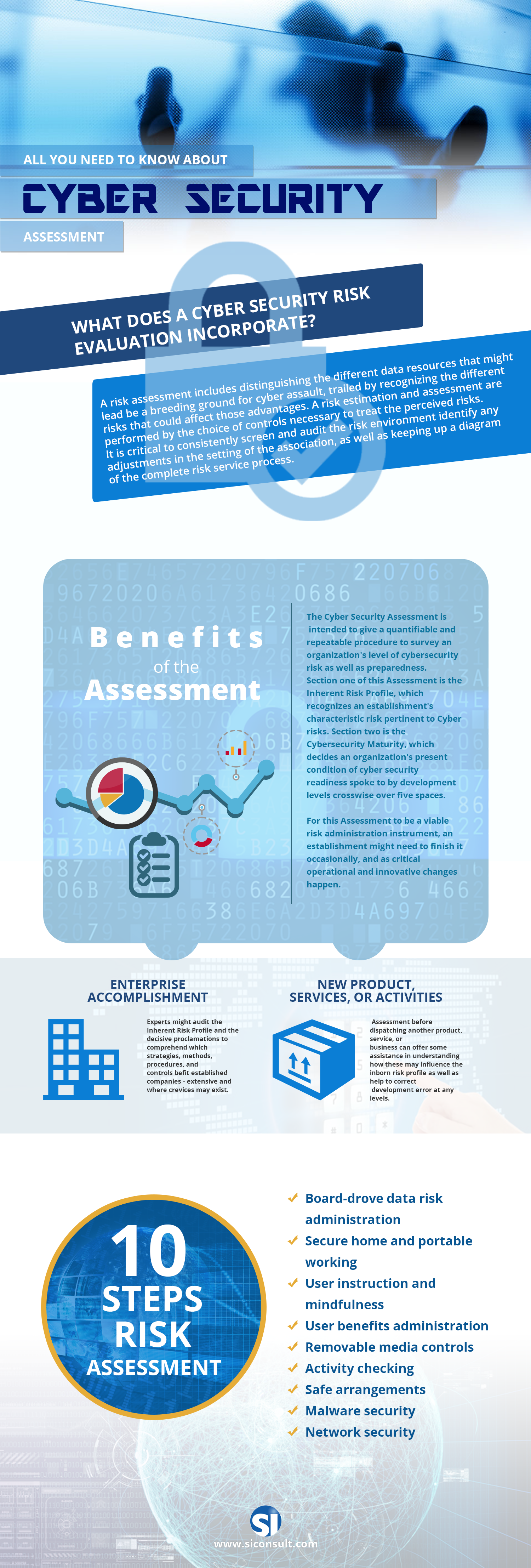 All You Need to Know About Cyber Security Assessment Infographic