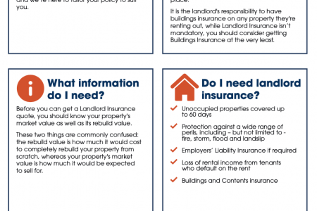 All you need to know about Landlord Insurance  Infographic