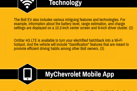 All You Need to Know About the Chevy Bolt Infographic