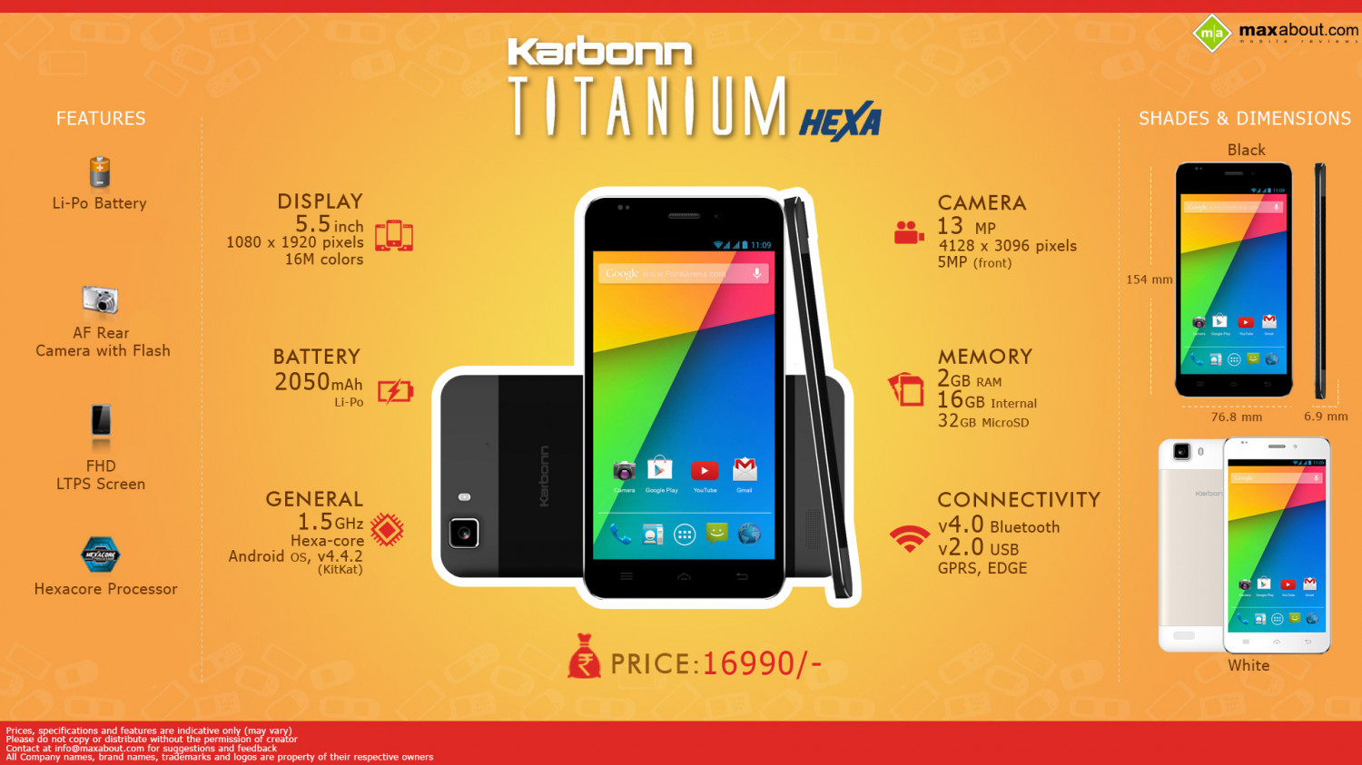 All You Need to Know about the Karbonn Titanium Hexa Infographic