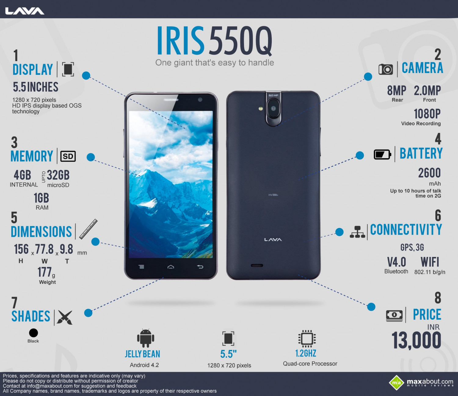 All You Need to Know about the Lava IRIS 550Q Infographic