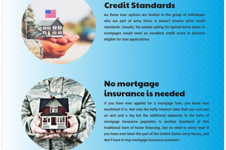 All You Need to Know About VA Loans Infographic