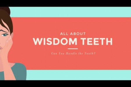 All You Need to Know About Wisdom Teeth Infographic