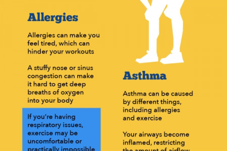 Allergy & Asthma Specialists  Infographic