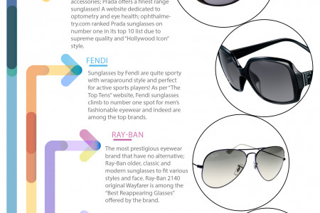 All-time favourite brands for sunglasses Infographic