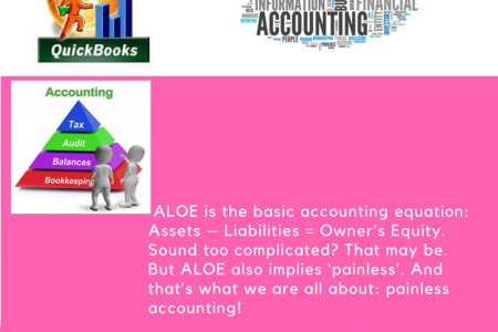 ALOEwerx- Self Employed Bookkeeping Infographic