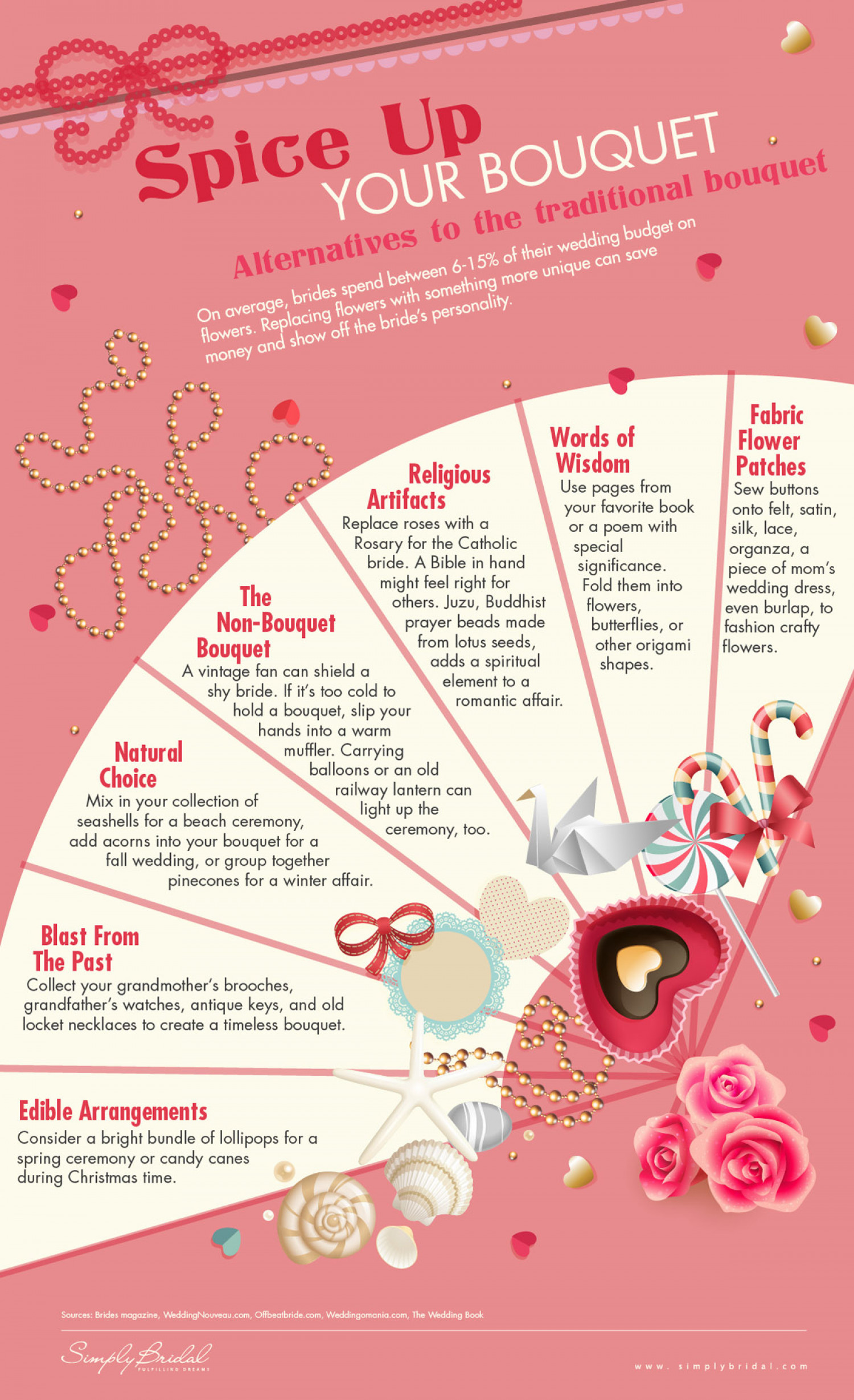 Alternative Bouquets Infographic