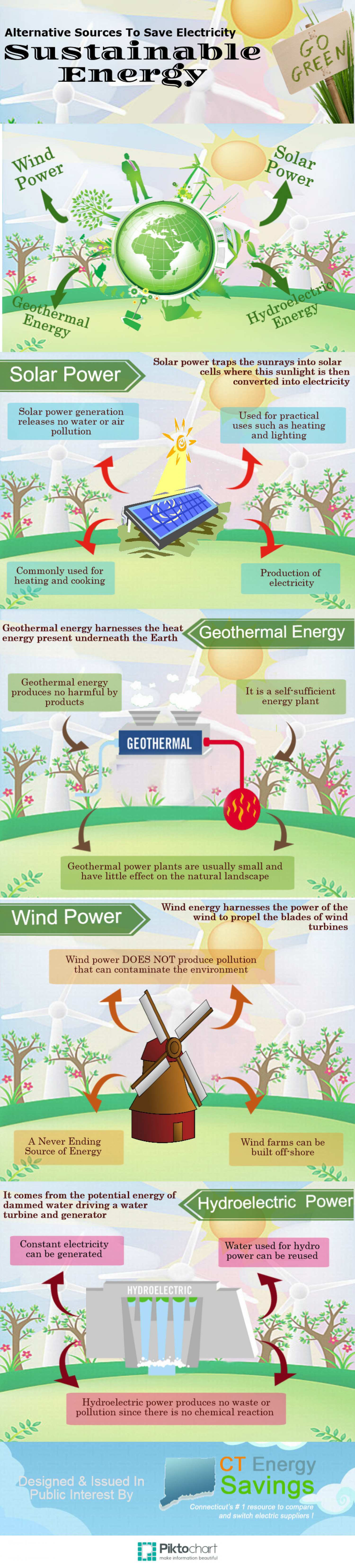 Alternative Sources To Save Electricity: Sustainable Energy Infographic