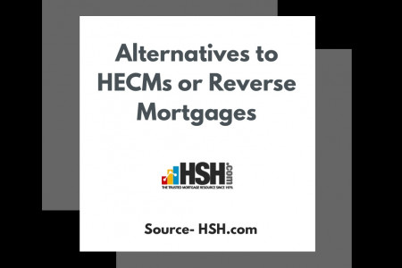 Alternatives to HECM or Reverse mortgage Infographic