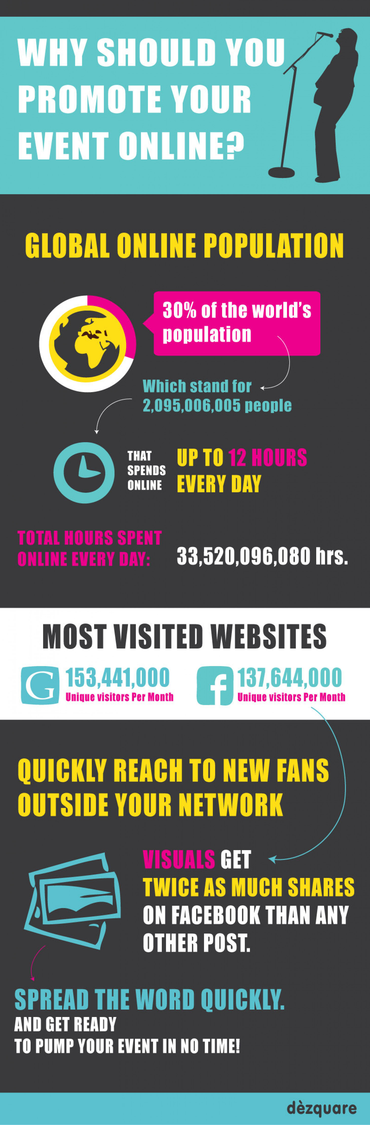 Always promote your events online Infographic