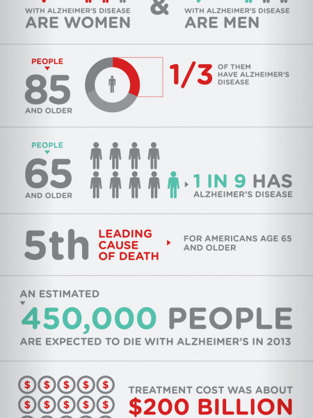 uploading your memory in the case of alzheimers disease Frequently asked questions regarding alzheimer' s disease presentd by the alzheimer' s disease program at the texas department of state health age-related memory loss and early alzheimer's disease what are the symptoms of alzheimer's disease alzheimer's is a progressive disease.