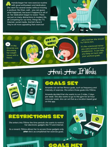 Pocket Sized Personal Trainer Infographic