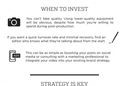 Amateur's Guide to Create a Video on a Tight Budget Infographic