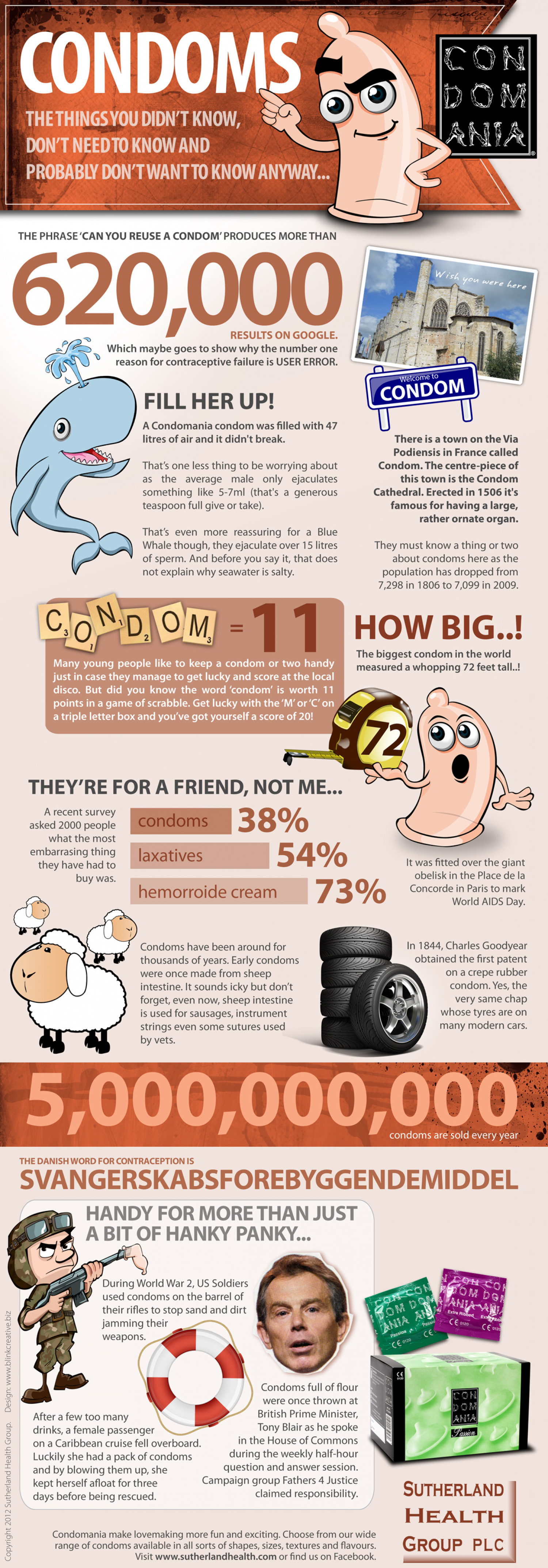 Everything you didn't know about condoms  Infographic