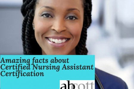 Amazing facts about Certified Nursing Assistant Certification Infographic