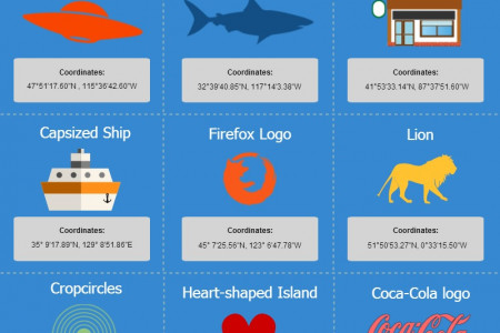 Amazing Google Earth Sightings Infographic