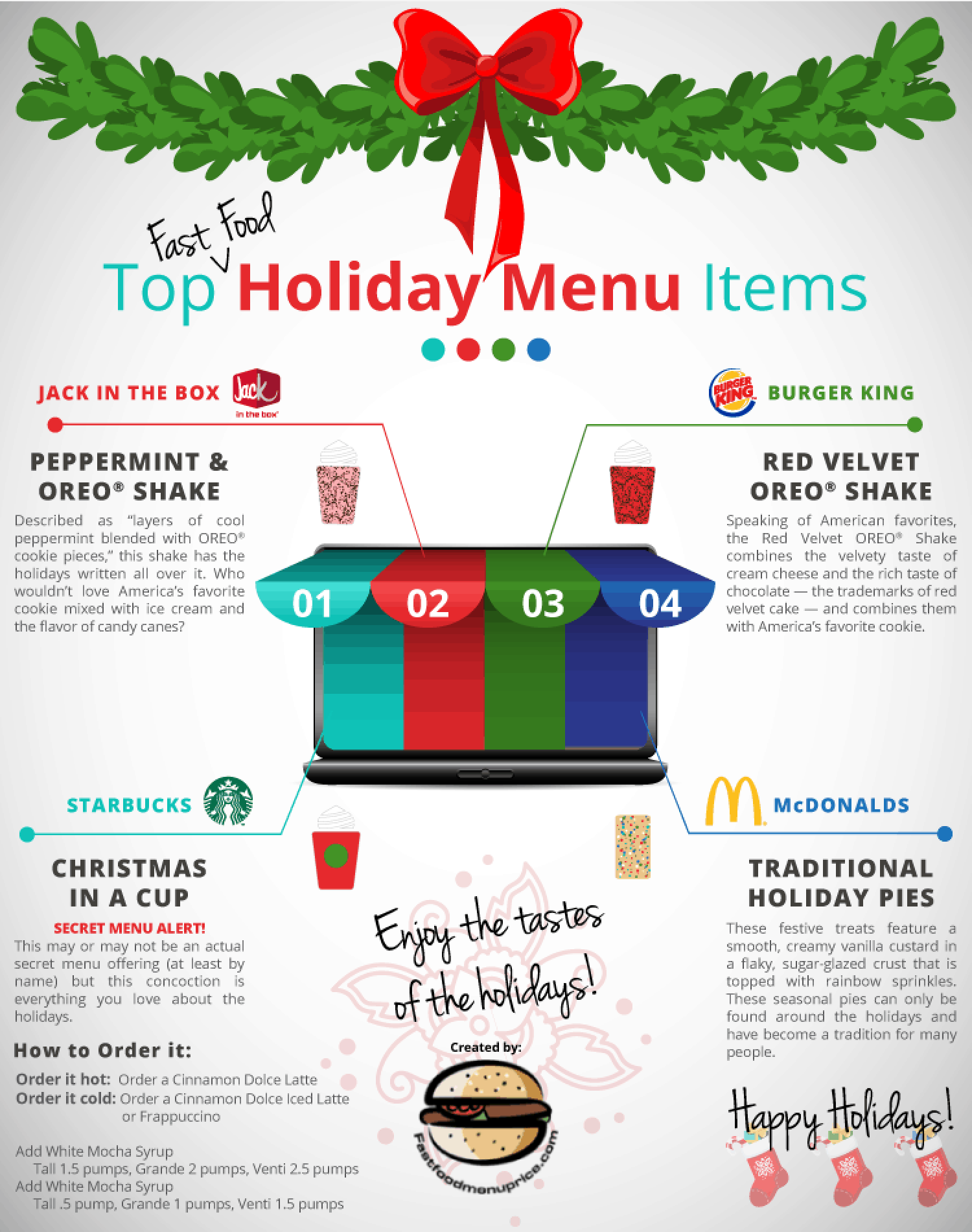Amazing holiday treats youre missing out on Infographic
