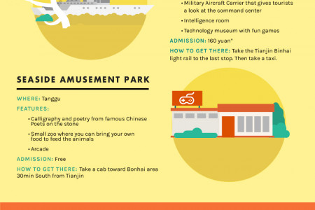 Amazing Tianjin Walking Amusement Park Infographic