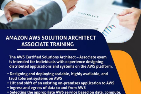 Amazon AWS SysOps Associate Training | Certified Ghana Infographic