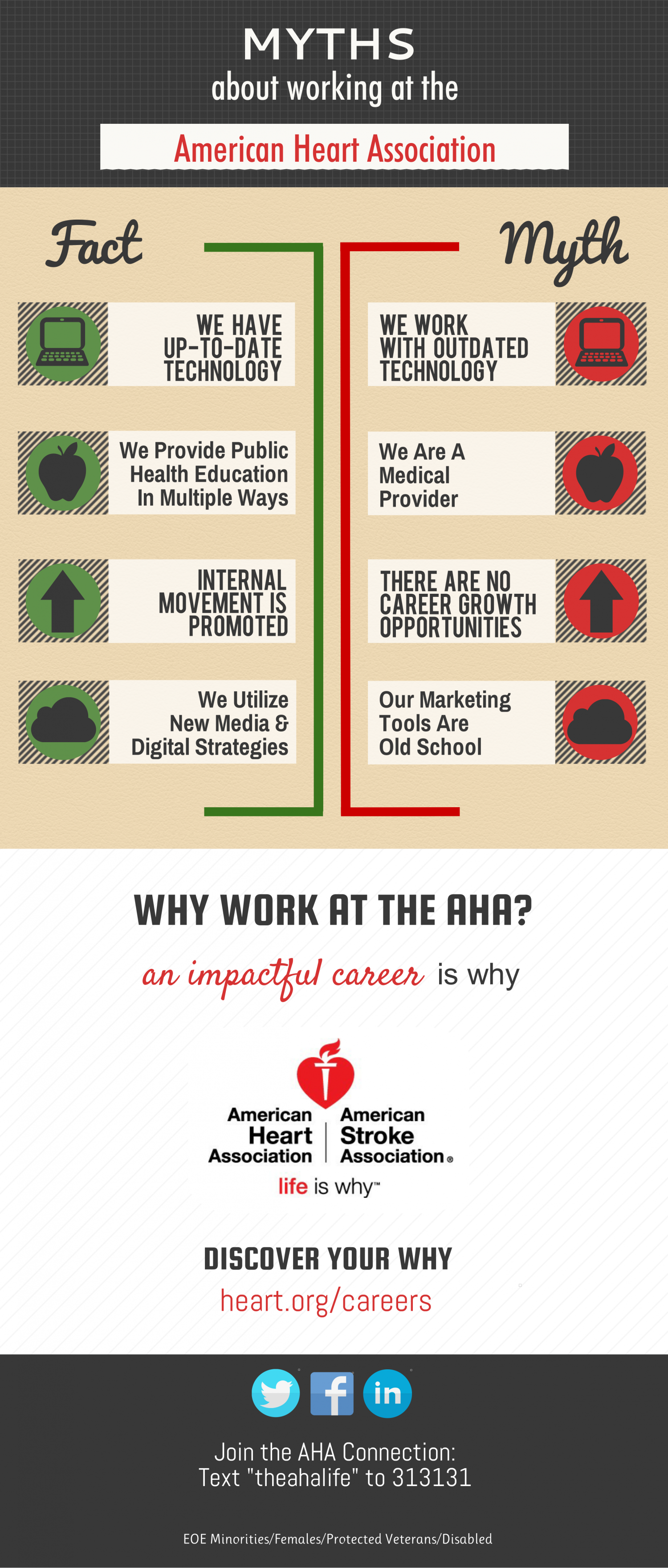 American Heart Association - Myths About Working at the AHA Infographic