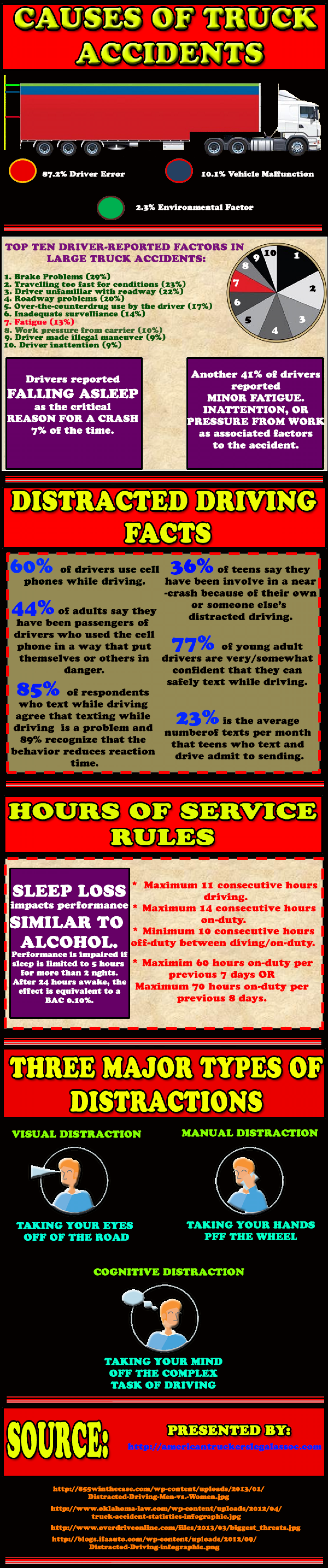 American Trucker's Professional Legal Association! Infographic